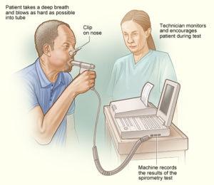 spirometry-300x260.jpg