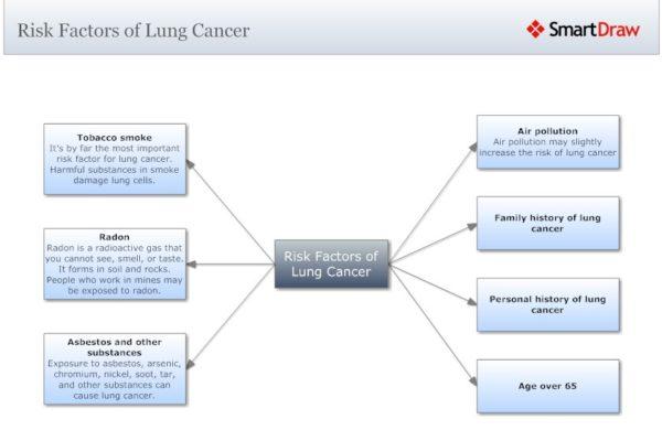 Lung_Cancer_-_Risk_Factors_of_Lung_Cancer_L.jpg