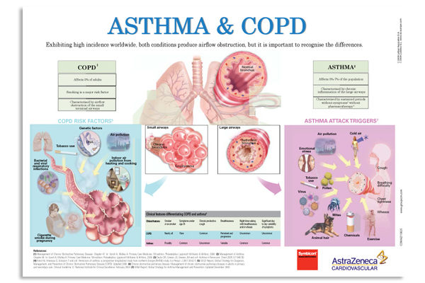 COPD-and-Asthma.jpg