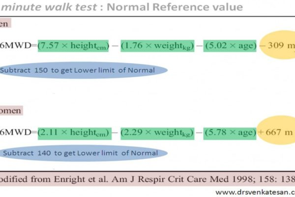 six-minute-walk-test-normal-reference-valvue-enright-1024x615.jpg